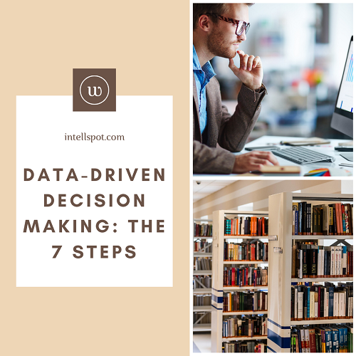 Data Driven Decision Making Process - featured image