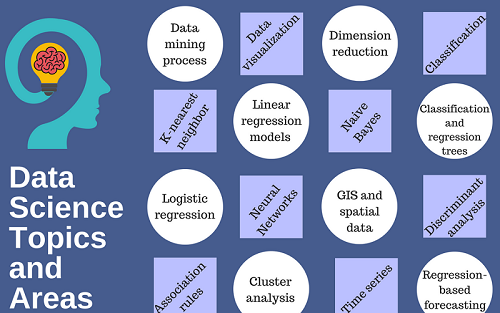 Data Science Topics - infographic