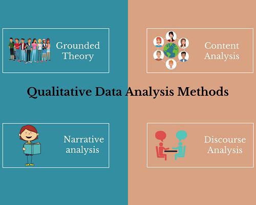 Qualitative Data Analysis Methods - featured image