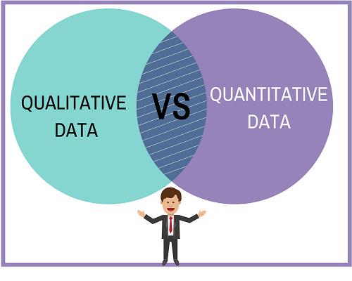 qualitative and quantitative data - featured image
